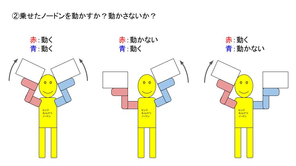 ヒンジれんけつノードン説明2
